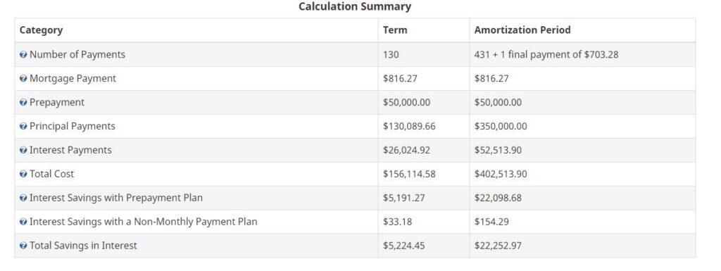 Mortgage Calculator 4