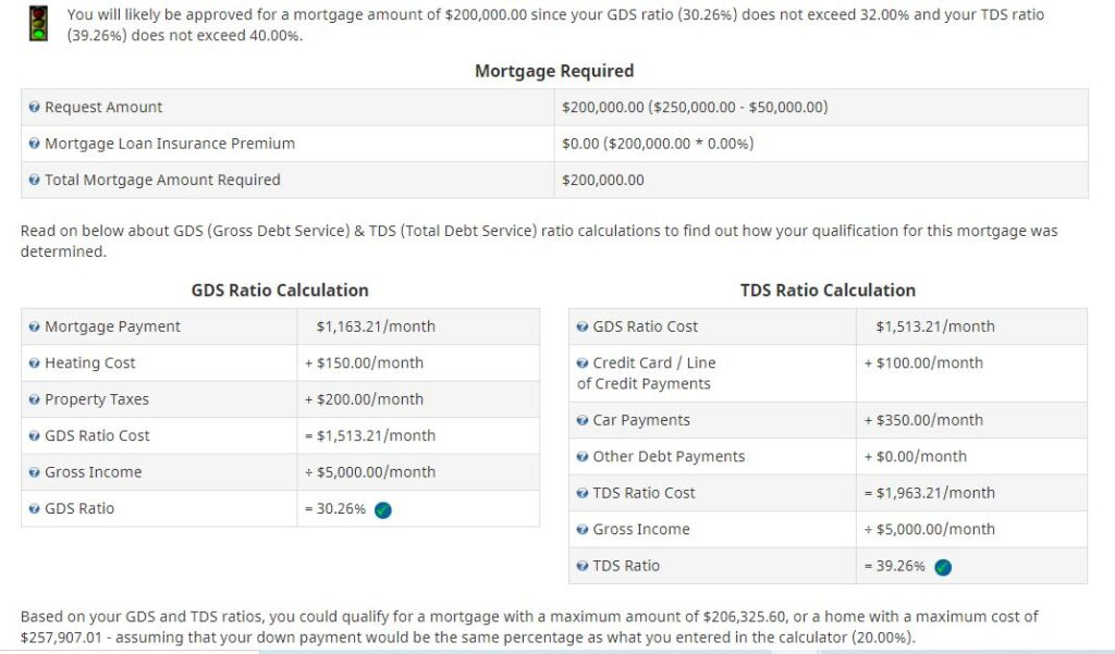 Mortgage Qualifier Tool 2 1