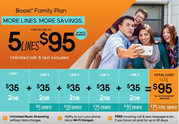 Hundreds of Different Mobile Plans in Canada
