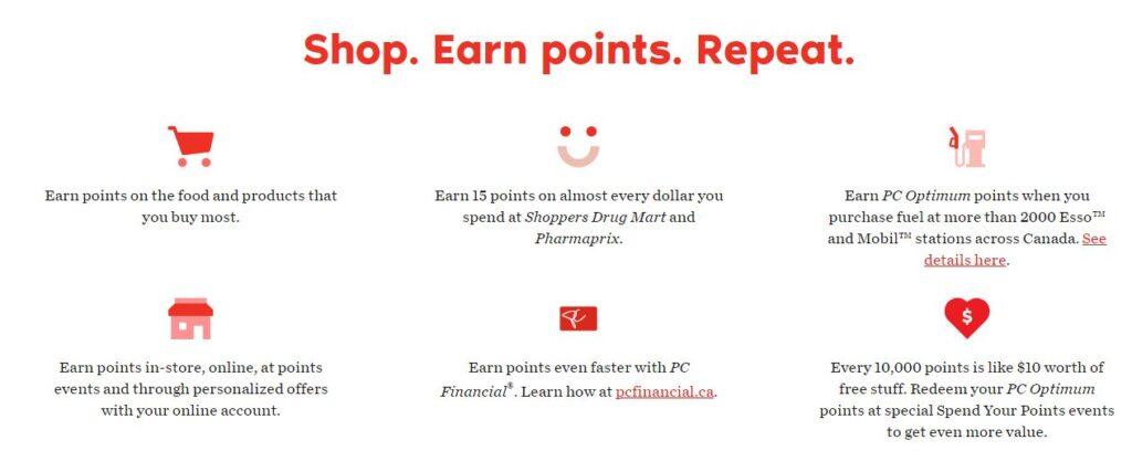 PC Optimum App Benefits