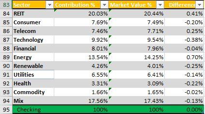 Portfolio & Dividend Tracker