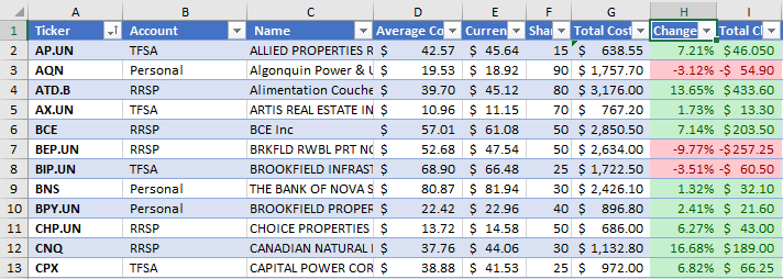 Portfolio & Dividend Tracker in Microsoft Excel - Canadian Dividend Tracker