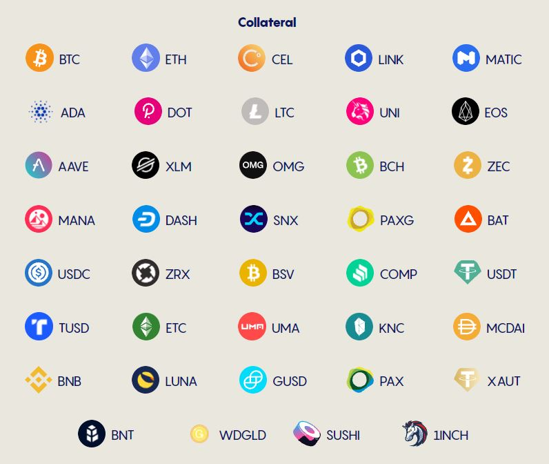 Accepted Coins as Collateral to Borrow from Celsius Network