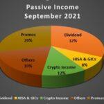 Passive Income Sept 2021